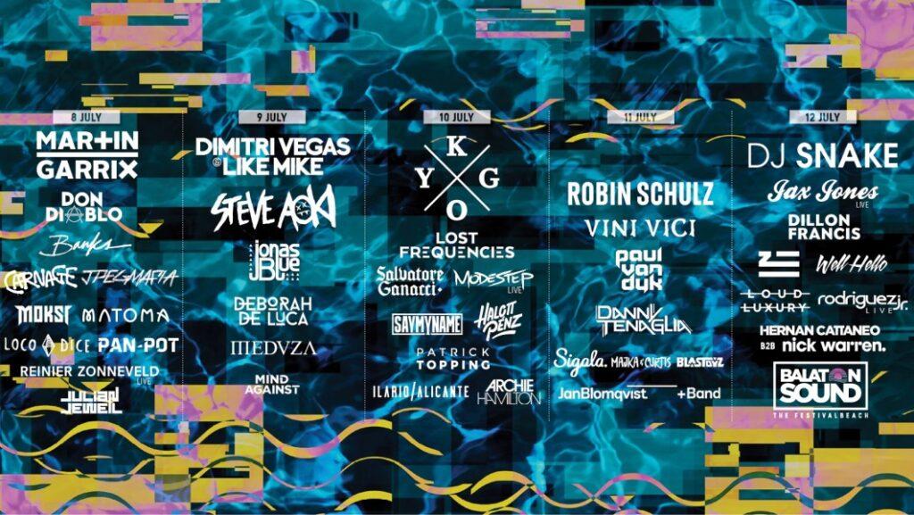 Balaton Sound 2020